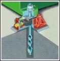 Fixator 機械基礎固定螺栓系統