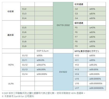 proimages/pro/darwin-table.jpg